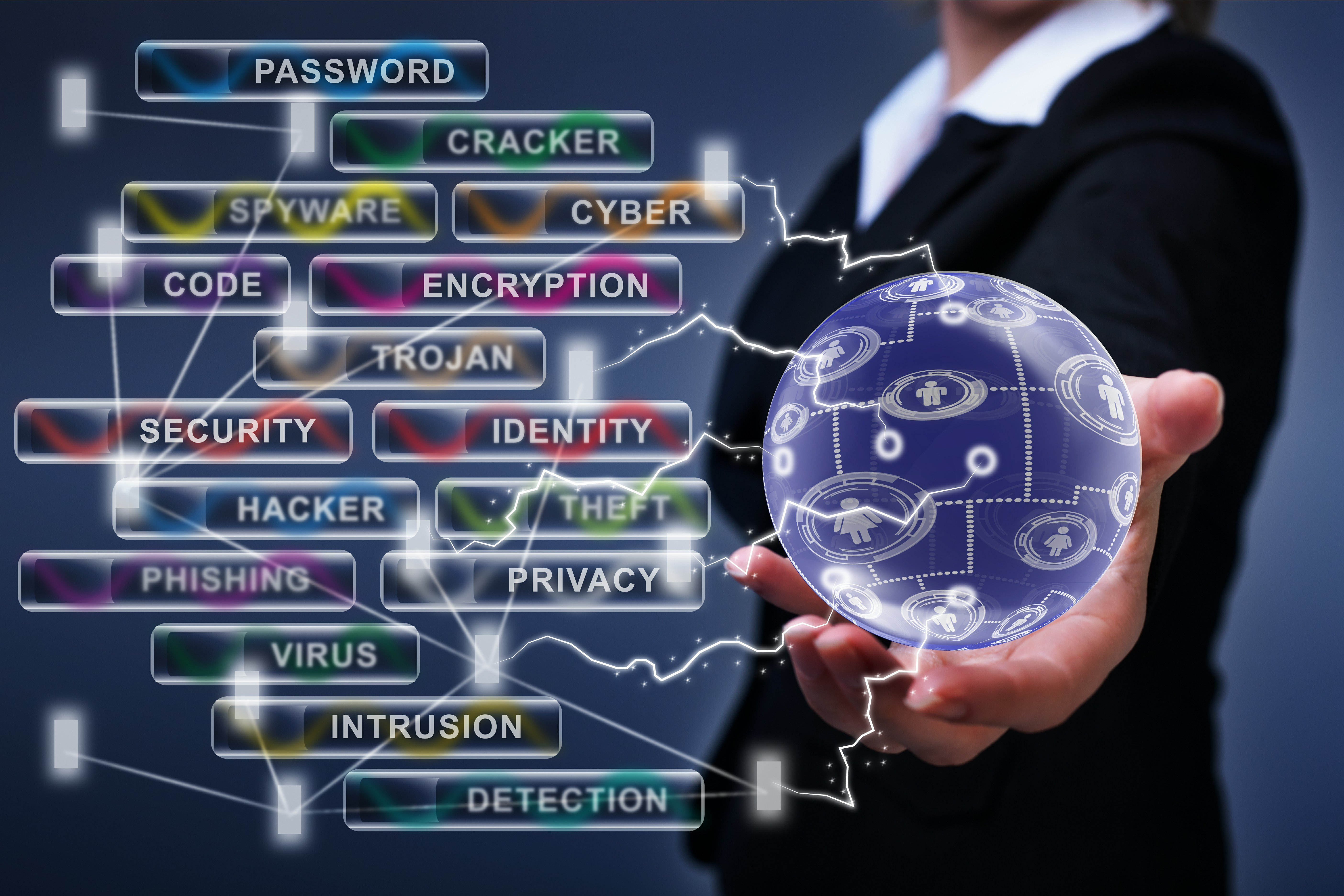 Cyber Security Graphic - Cyber Security Analysts from Global IT Services
